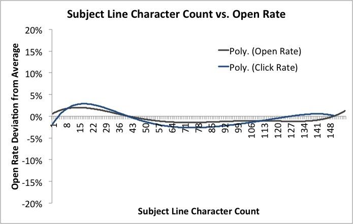 Graph11